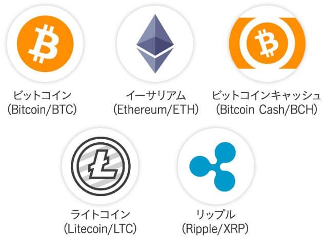 取り扱い通貨は5種類