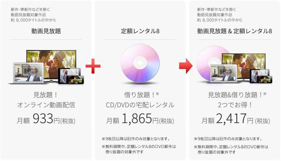 TSUTAYAの動画見放題&宅配レンタルサービス