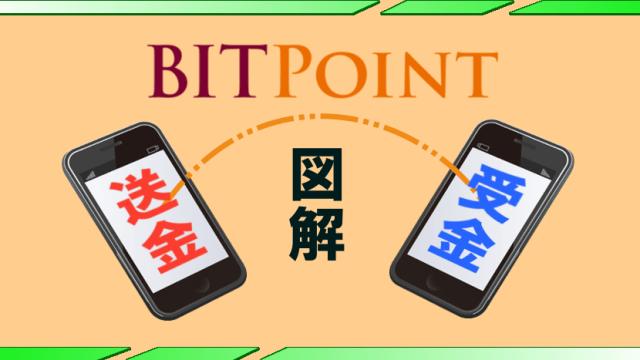 ビットポイントの送金・受金方法