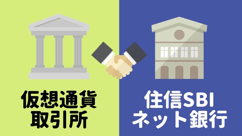 仮想通貨取引所と住信SBIネット銀行の提携を示すイラスト