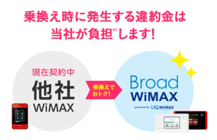 他社WiMAXからBroadWiMAX乗り換えで違約金負担