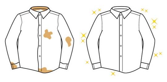 ワイシャツ 襟 脇 黄ばみ 重曹