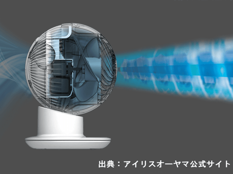 PCF-SC15T風の通り方