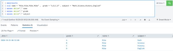 Figure 1 - Data with multiple fields in Splunk