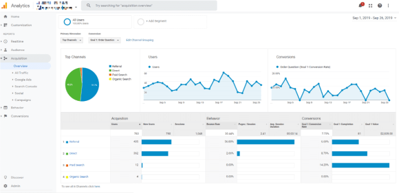 google analytics acquisition channel report