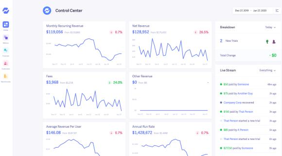 Baremetrics dashboard analytics