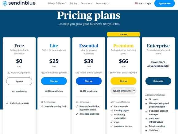 sendinblue pricing