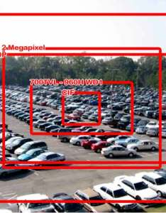 Resolution comparison parking lot also are ip cameras better than analog cctv kintronics rh