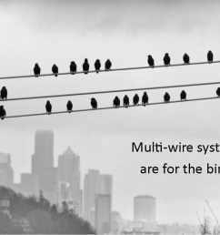 multi wire access control [ 1149 x 797 Pixel ]