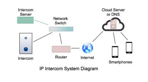 Nutone Inter Wiring Diagram  Wiring Diagram And Schematics
