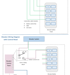 elevator control using door access readers kintronics elevator control wiring diagram [ 1125 x 1520 Pixel ]