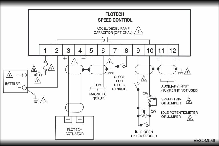 Genset & Perlistrikan – Laman 2