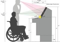 Kiosk ADA Accessibility
