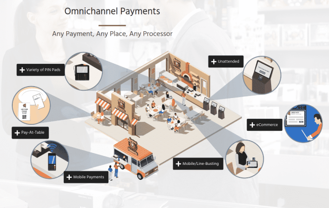 payment kiosk omnichannel