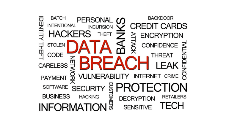 Data Breach Word Cloud