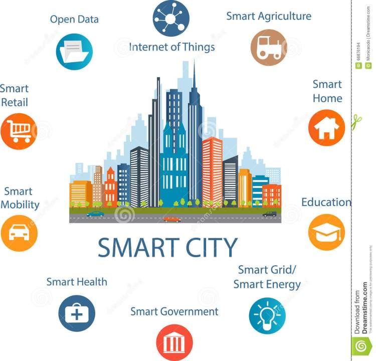 smart-city-concept-internet-things-different-icon-elements-modern-design-future-technology-living-66876194