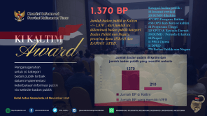 Kaltim Awards 2018-1 (1)