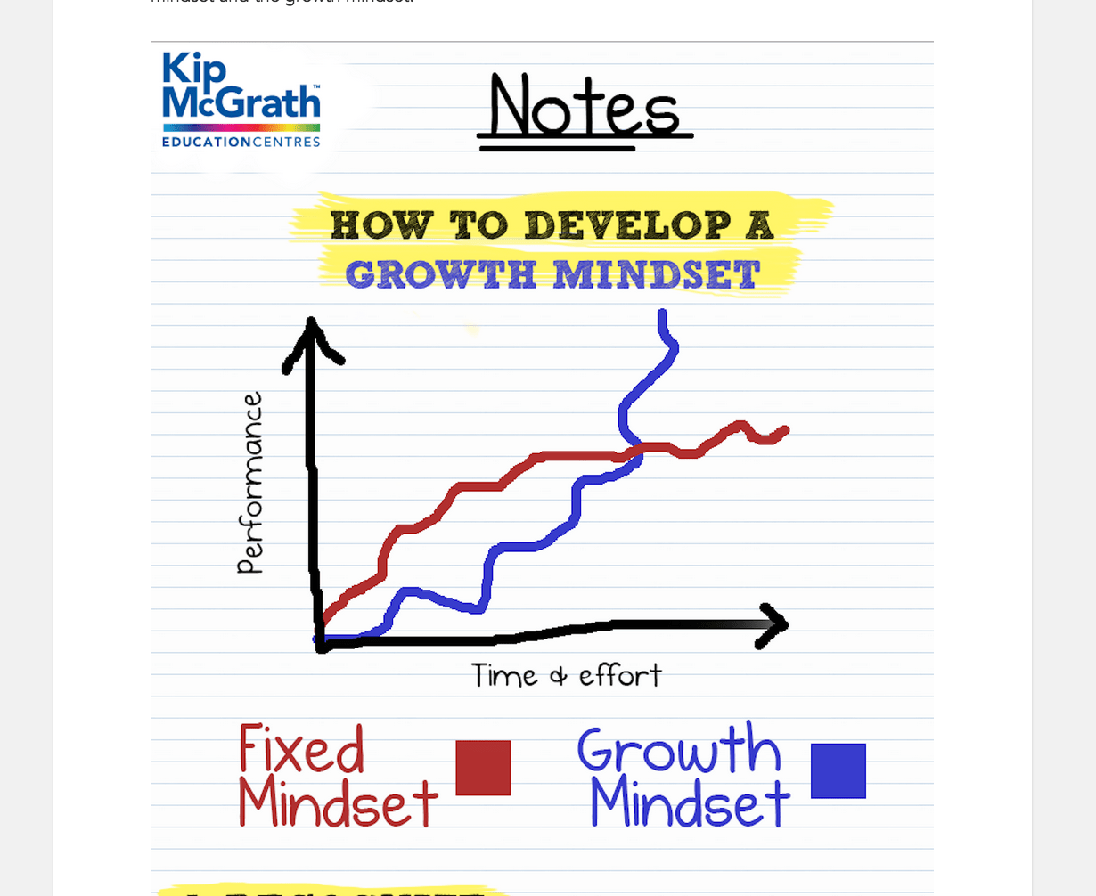 nigel holmes diagram mindset tvss wiring growth infographic pictures to pin on pinterest