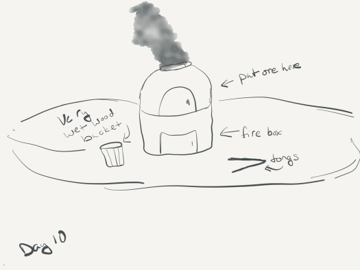 a sketch of my smelter.
