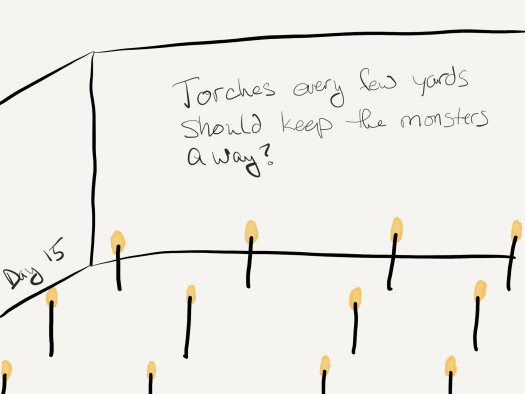 "Sketch of a floor with a torch embedded into it every 3 feet or so. Includes ""Torches every few feet should keep the monsters away?"" in the sketch"