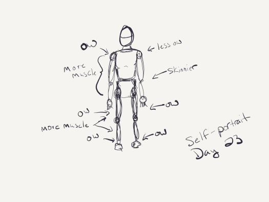 """Sketch labeled """"self-portrait"""" but would be better described as a drawing dummy as it's all ovals and no facial features. The left shoulder, thighs, ankles are all labeled """"ow"""". The right shoulder is labeled """"less ow"""". The torso thighs and calves are called out for having more muscle."""