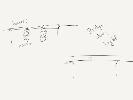 "two very loose line sketches of bridges. The first is pillars of rocks with boards on top. The second is one giant log across the river. Labeled ""bridge ideas""."