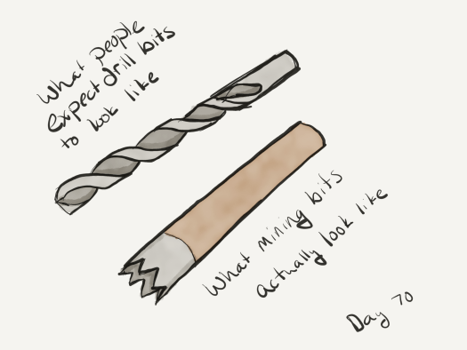"Ink and watercolor sketch. Top left, a standard wood drill bit, labeled ""what people expect drill bits to look like"". Bottom right, a piece of metal with wedges cut out of it as if it is a crown or a top set of triangular teeth (more like a saw) with a wooden dowel  hollow in the center behind it. Labeled ""what mining bits actually look like"""
