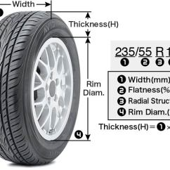 Car Alarm Installation Wiring Diagram Craftsman Lt1000 Mower Deck Sciborg® Tire Locks
