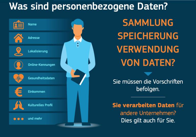 Infografik EU personenbezogene Daten EU-DSGVO