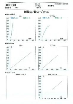 data5_l