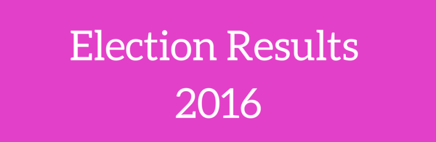 canva tile - election results 2016