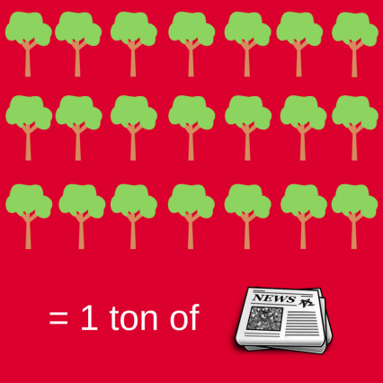 It takes 24 trees to make 1 ton of newspaper