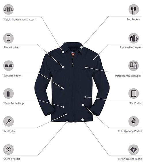 SCOTTeVEST TEC Jacket