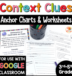 Context Clues Printables and Anchor Charts [ 1000 x 1000 Pixel ]