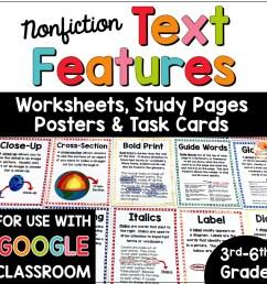 Nonfiction Text Features Posters [ 1000 x 1000 Pixel ]