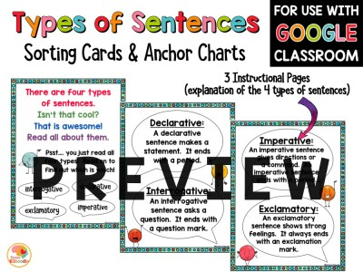 Four Types of Sentences Sorting Activity PREVIEW