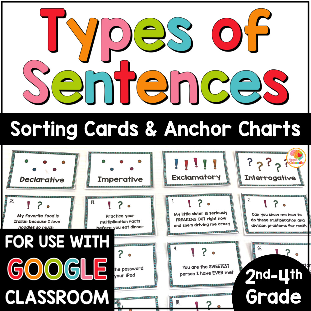 hight resolution of Types of Sentences Sorting Activity
