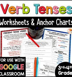 Verb Tenses Anchor Charts and Printables [ 1000 x 1000 Pixel ]