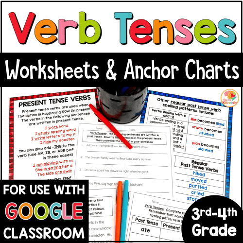 small resolution of Verb Tenses Anchor Charts and Printables