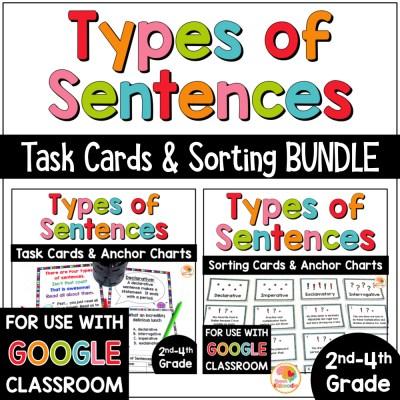 Types of Sentences Activities BUNDLE COVER