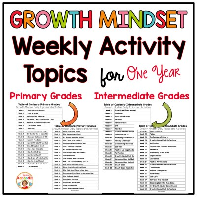 growth-mindset-topics-for-year