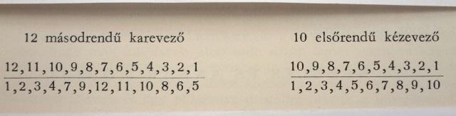 4. sz. kép (forrás: Teremi Gábor: A galamb; Mezőgazdasági Kiadó, Budapest, 1956.)