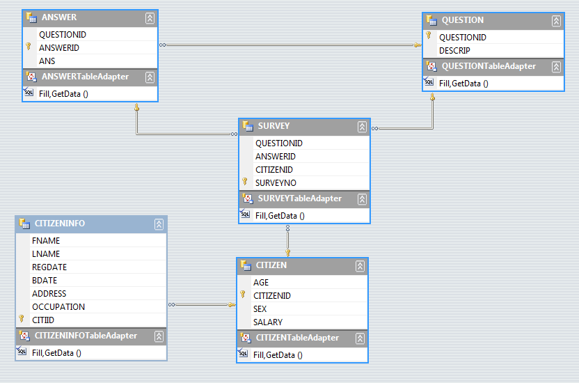 how to make an er diagram for database suburban rv water heater wiring a management system survey part 1 now