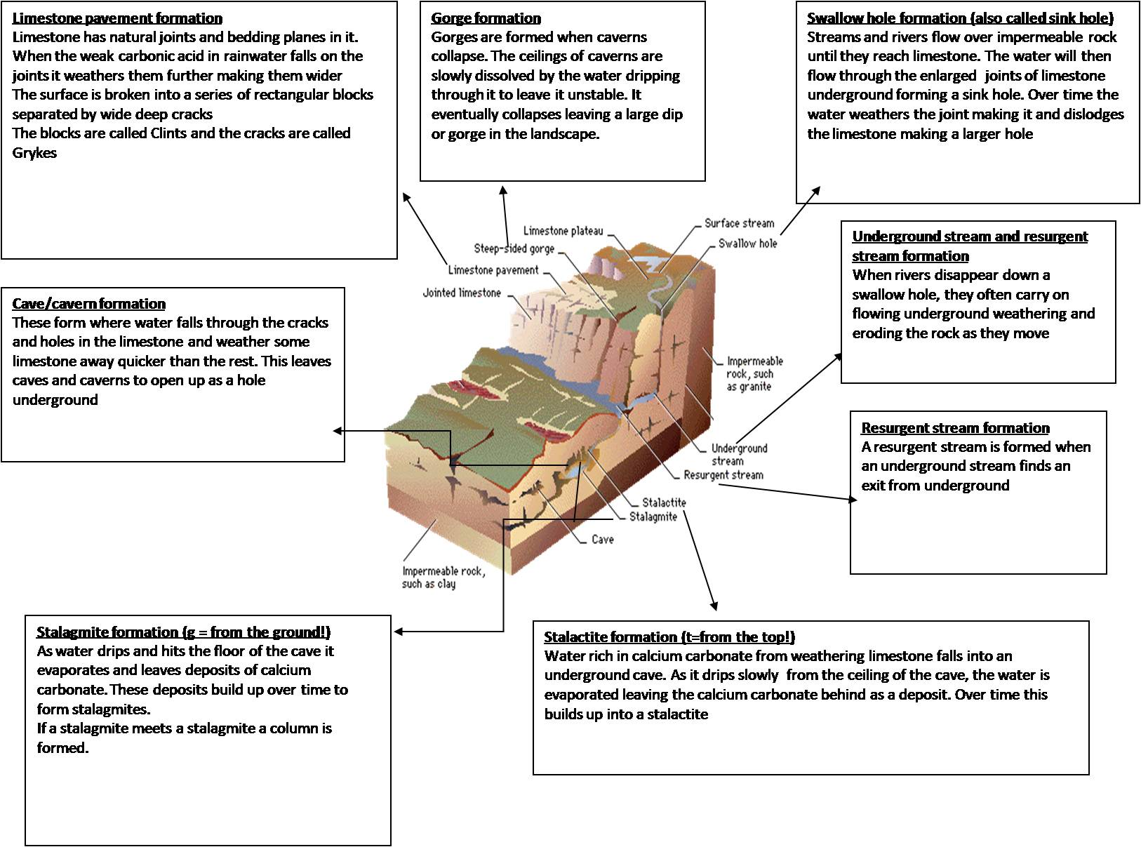 mechanical weathering diagram alpine cda 9827 wiring as rocks and mrs conrad 39s kis i alevel