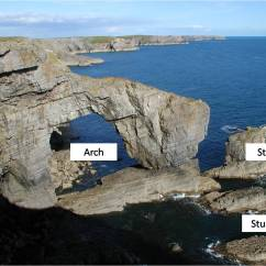 Caves Arches Stacks And Stumps Diagram Wiring For Guitar Coasts Mrs Conrad S Kis Igcse Geography Support Are All Features Which Formed When A Headland Erodes Over Time Fg