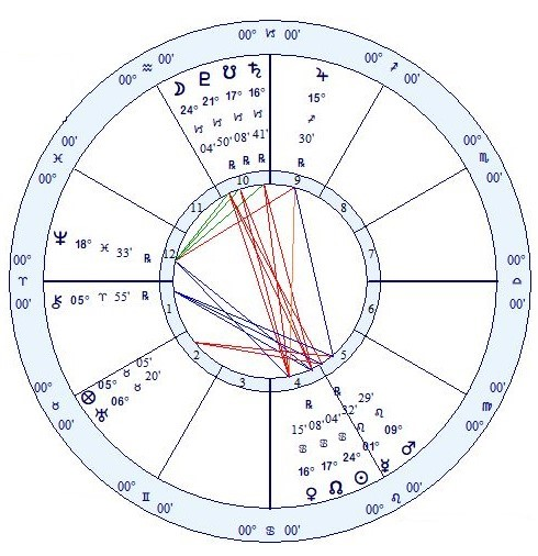 Slow Down, Chill Out, Head for Home: Astrology Forecast for Cancer Season, June 21 to July 22, 2019 (Pacific) Welcome to Cancer Season! And what a season it will be, with Mercury Retrograde plus 2 eclipses happening! What does that mean for your career, love relationships, family life and the political stage? Check out my new article.