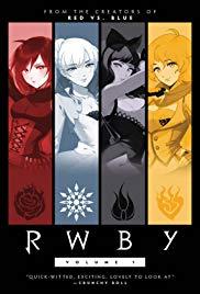 Watch RWBY Season 1 online full free kisscartoon