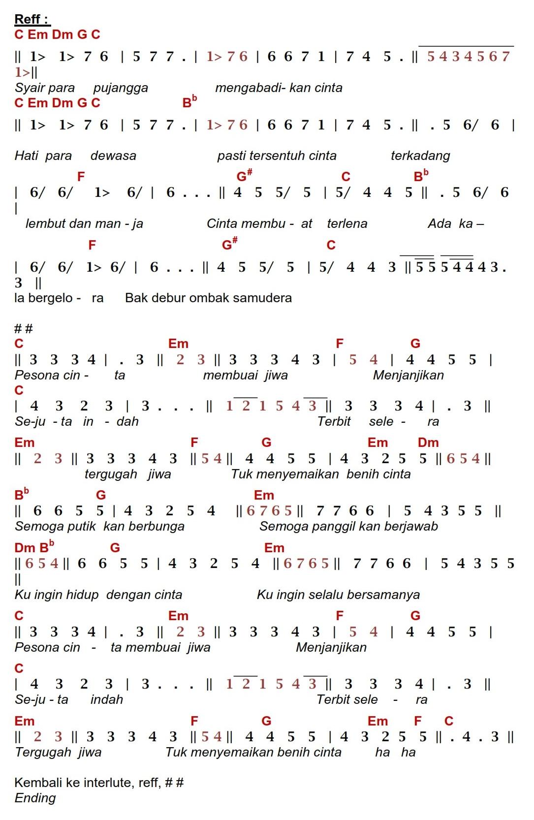 Ombak Asmara Chord : ombak, asmara, chord, Dawai, Asmara, Rhoma, Irama,, Cover, Casio, 6250,, Lirik,, Angka,, Chord, (Download), Kissparry