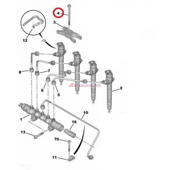 Injektor lefogató csavar Citroen Jumper Peugeot Boxer 2