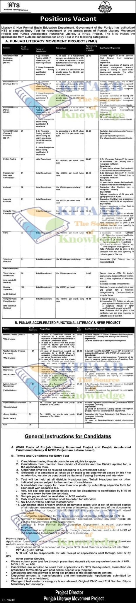 Punjab Govt Literacy & Non Formal Basic Education jobs 2014 Eligibility Criteria Application Form